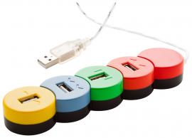 cablu USB, Proc